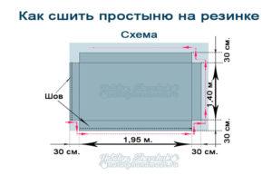 Как-сшить-простыню-с-резинкой,-Схема1